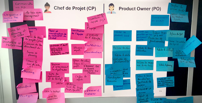 Chef de Projet VS Product Owner