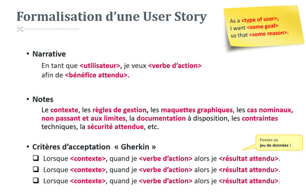 User Story formalisation