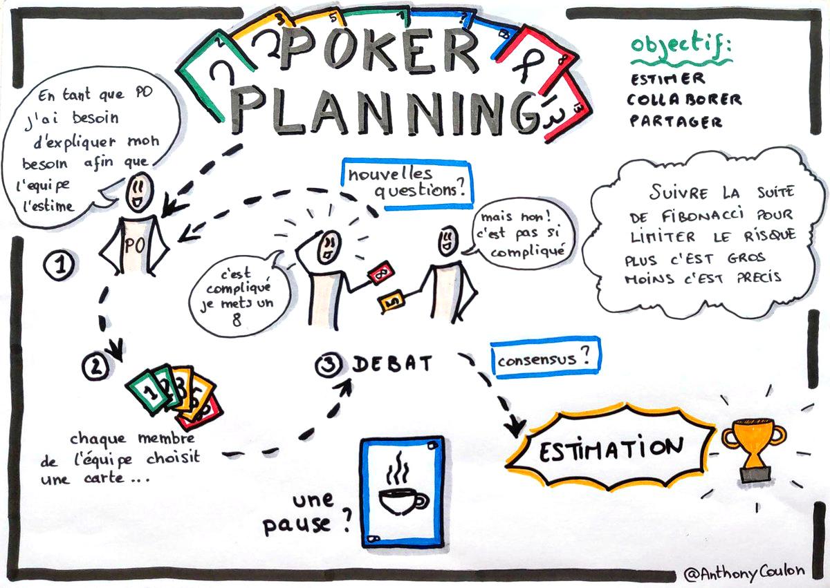 Poker Planning