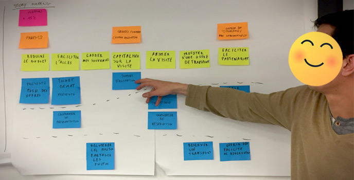 Comment créer votre 1er User Story Mapping ? 2